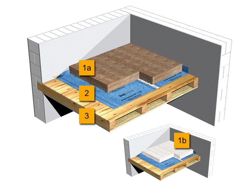 l sungen f r oberste geschossdecken. Black Bedroom Furniture Sets. Home Design Ideas