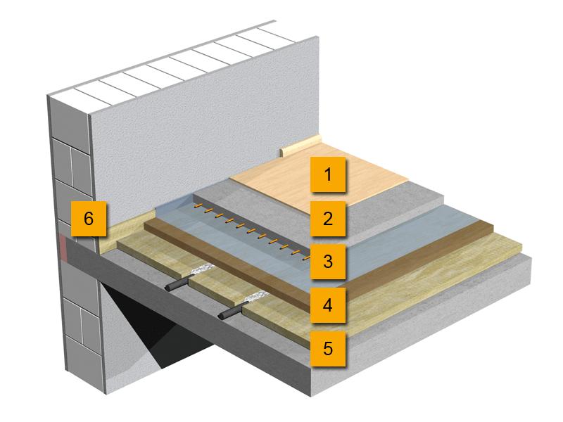 Dämmung Fußboden Estrich ~ Dämmung fussboden ebay kleinanzeigen