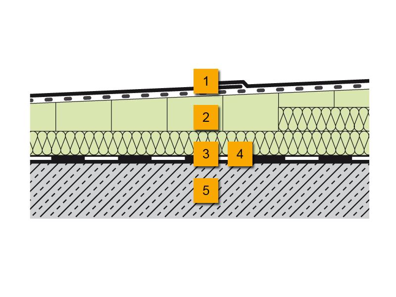 Top Flachdach VN52