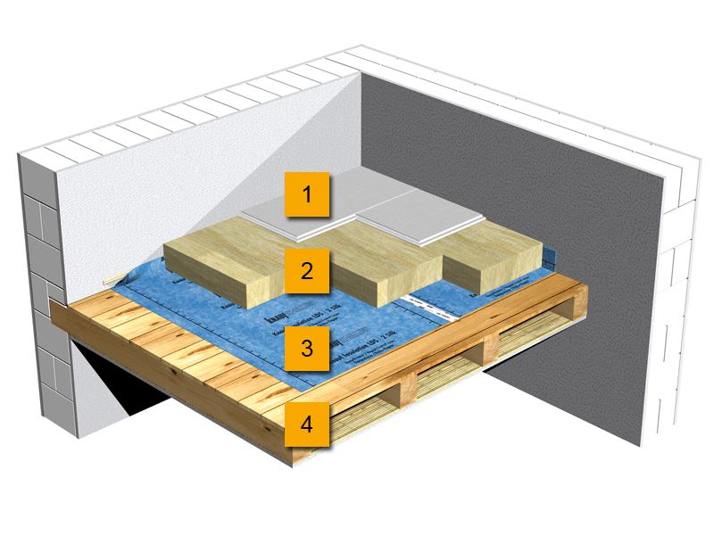 dachboden d mmen begehbar ko81 kyushucon. Black Bedroom Furniture Sets. Home Design Ideas